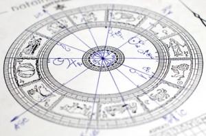 the wheel of zodiac